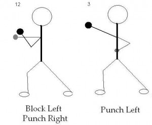 Karate block punch, punch