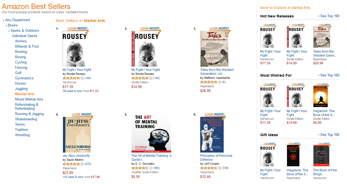 Amazon Best Sellers  Best Martial Arts