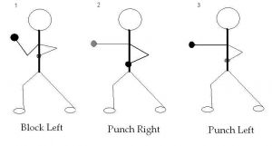 Karate Block Left, Punch Right, Punch Left