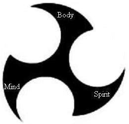 Spirit Respiration Ikigai Way Martial Arts Blog