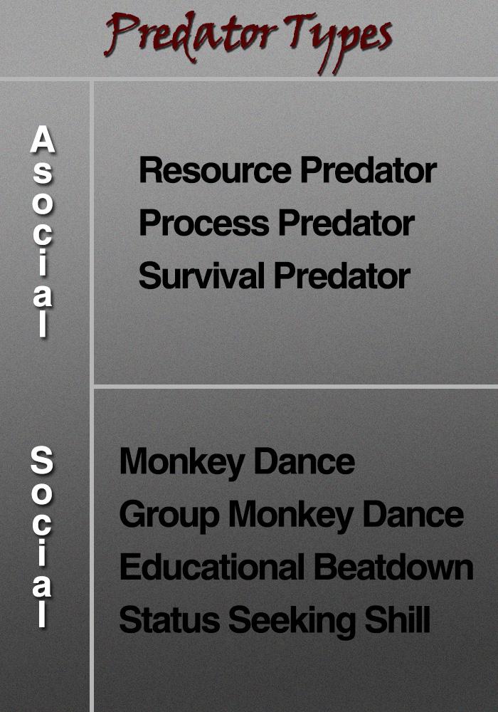 predator types